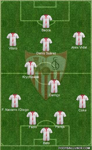 1077231_Sevilla_FC_SAD Posible alineación del Sevilla - Jornada 1 - Comunio-Biwenger