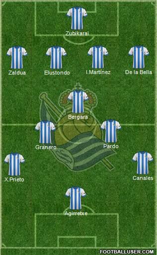 1077267_Real_Sociedad_SAD Posible alineación Real Sociedad - Jornada 1 - Comunio-Biwenger