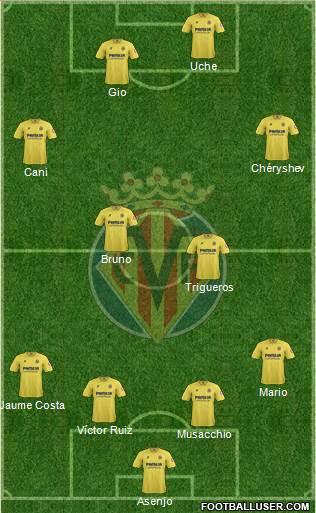 1077542_Villarreal_CF_SAD Posible alineación del Villarreal - Jornada 1 - Comunio-Biwenger