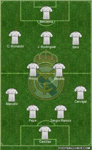 1079958_Real_Madrid_CF Posible alineación del Real Madrid - Jornada 1 - Comunio-Biwenger