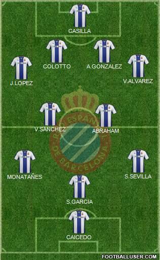 1084721_RCD_Espanyol_de_Barcelona_SAD Posible alineación del Espanyol - Jornada 2 - Comunio-Biwenger