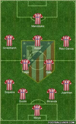 1086244_C_Atletico_Madrid_SAD Posible alineación del Atlético de Madrid - Jornada 2 - Comunio-Biwenger