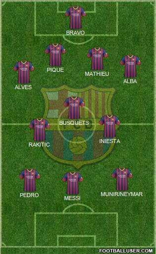 1086491_FC_Barcelona Posible alineación del Barcelona - Jornada 2 - Comunio-Biwenger