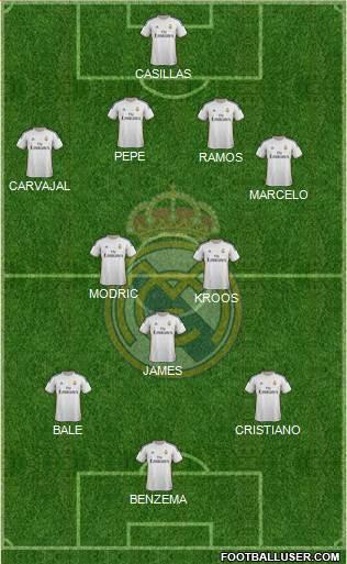 1086501_Real_Madrid_CF Posible alineación del Real Madrid - Jornada 2 - Comunio-Biwenger