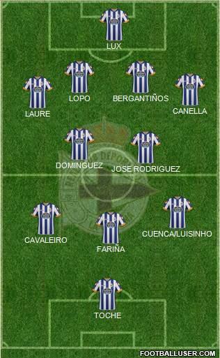 1086510_RC_Deportivo_de_La_Coruna_SAD Posible alineación del Deportivo de la Coruña - Jornada 2 - Comunio-Biwenger