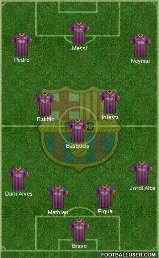 1104381_FC_Barcelona Posible alineación del Barcelona - Jornada 3 - Comunio-Biwenger
