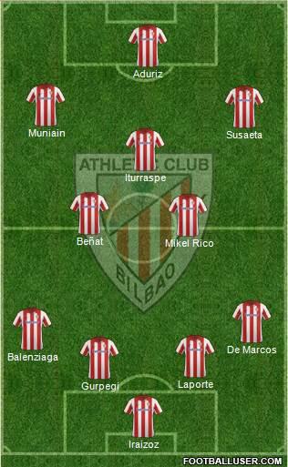 1104385_Athletic_Club Posible alineación del Athletic de Bilbao - Jornada 3 - Comunio-Biwenger
