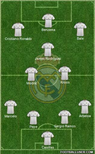 1104399_Real_Madrid_CF Posible alineación del Real Madrid - Jornada 3 - Comunio-Biwenger