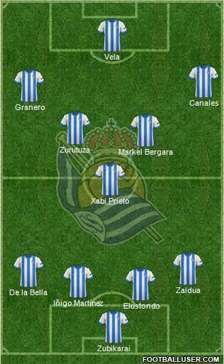 1104409_Real_Sociedad_SAD Posible alineación de la Real Sociedad - Jornada 3 - Comunio-Biwenger