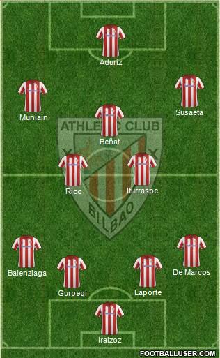1114479_Athletic_Club Posible alineación del Athletic de Bilbao - Jornada 5 - Comunio-Biwenger