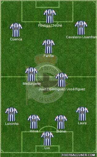 1125482_RC_Deportivo_de_La_Coruna_SAD Posible alineación del Deportivo - Jornada 8 - Comunio-Biwenger
