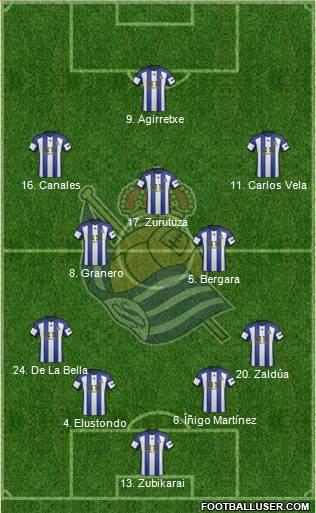 1128121_Real_Sociedad_SAD Posible alineación de la Real Sociedad - Jornada 8 - Comunio-Biwenger