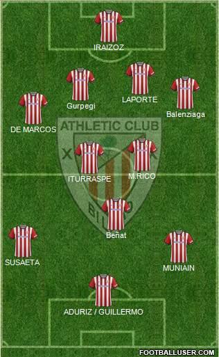 1128560_Athletic_Club Posible alineación del Athletic - Jornada 8 - Comunio-Biwenger