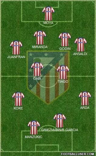 1128578_C_Atletico_Madrid_SAD Posible alineación del Atletico de Madrid - Jornada 8 - Comunio-Biwenger
