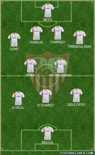 1128589_Sevilla_FC_SAD Posible alineación del Sevilla - Jornada 8 - Comunio-Biwenger