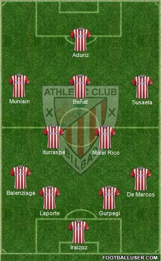 1131413_Athletic_Club Posible alineación del Athletic - Jornada 9 - Comunio-Biwenger
