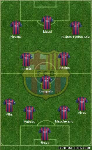 1133712_FC_Barcelona Posible alineación del Barcelona - Jornada 9 - Comunio-Biwenger
