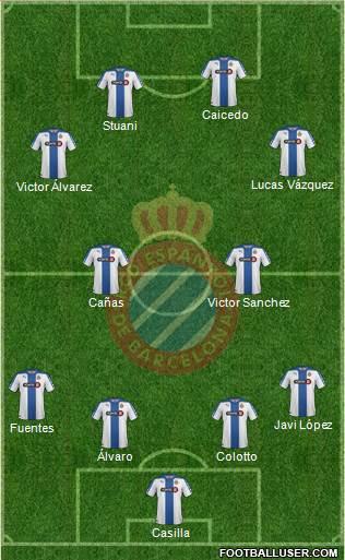 1133730_RCD_Espanyol_de_Barcelona_SAD Posible alineación del Espanyol - Jornada 9 - Comunio-Biwenger
