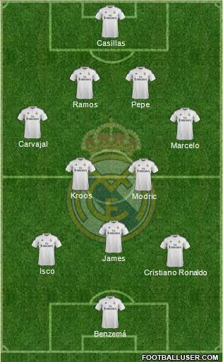 1134069_Real_Madrid_CF Posible alineación del Real Madrid - Jornada 9 - Comunio-Biwenger