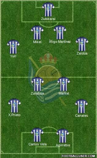 1134170_Real_Sociedad_CF_B Posible alineación del Real Sociedad - Jornada 9 - Comunio-Biwenger