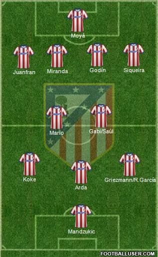 1134585_C_Atletico_Madrid_SAD Posible alineación del Atletico de Madrid - Jornada 9 - Comunio-Biwenger