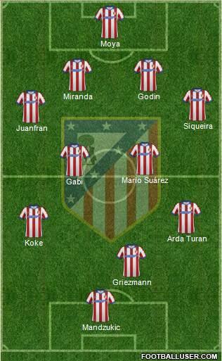 1138207_C_Atletico_Madrid_SAD Posible alineación del Atlético de Madrid - Jornada 10 - Comunio-Biwenger