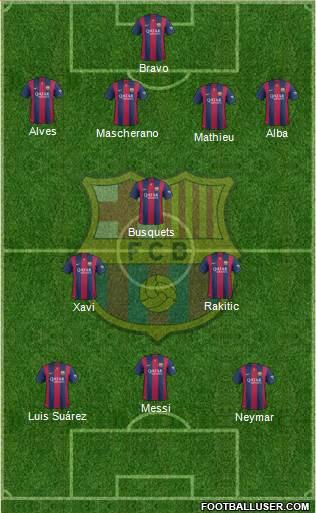 1139018_FC_Barcelona Posible alineación del Barcelona - Jornada 10 - Comunio-Biwenger
