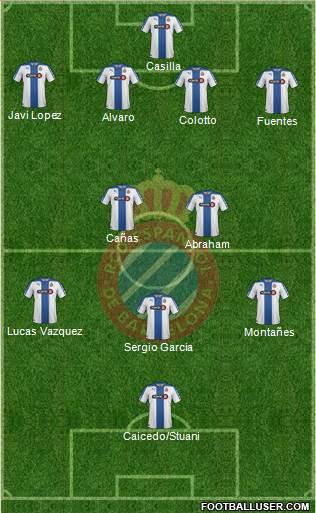 1139029_RCD_Espanyol_de_Barcelona_SAD Posible alineación del Espanyol - Jornada 10 - Comunio-Biwenger