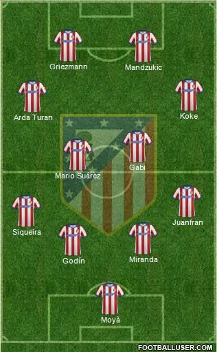 1141241_C_Atletico_Madrid_SAD Posible alineación del Atlético de Madrid - Jornada 11 - Comunio-Biwenger