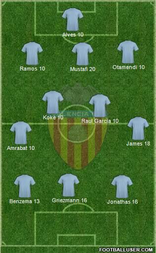 1142564_Valencia_CF_SAD Once Ideal - Jornada 10 - Comunio-Biwenger