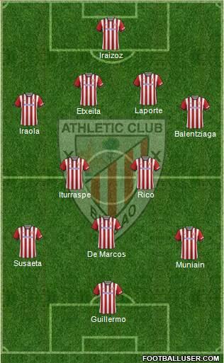 1143133_Athletic_Club Posible alineación del Athletic - Jornada 11 - Comunio-Biwenger