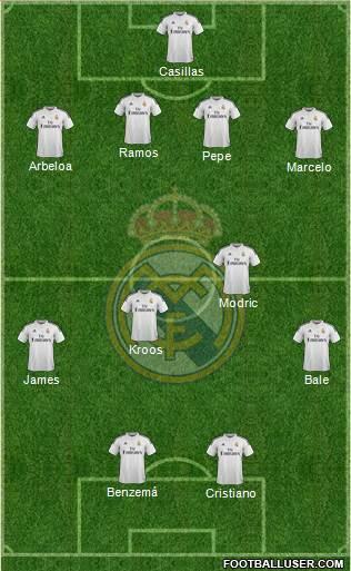 1143940_Real_Madrid_CF Posible alineación del Real Madrid - Jornada 11 - Comunio-Biwenger