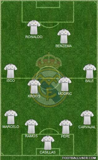 1223566_Real_Madrid_CF Posible alineación del Real Madrid - Jornada 28 - Comunio-Biwenger