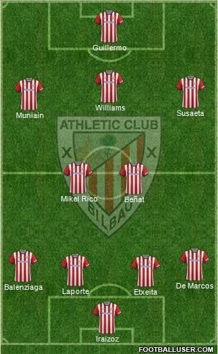 1224340_Athletic_Club Posible alineación del Athletic de Bilbao - Jornada 28 - Comunio-Biwenger
