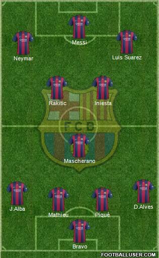 1224343_FC_Barcelona Posible alineación del Barcelona - Jornada 28 - Comunio-Biwenger