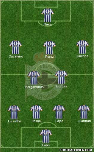 1201751_RC_Deportivo_de_La_Coruna_B Posible alineación del Deportivo de la Coruña - Jornada 33 - Comunio-Biwenger