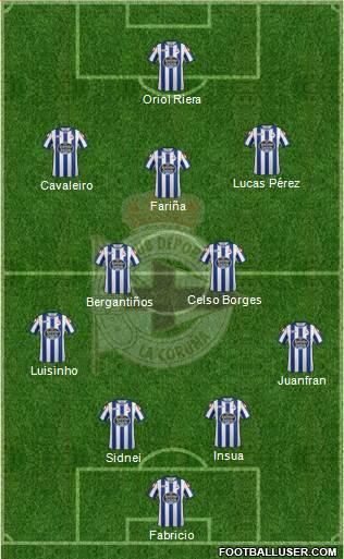 1231291_RC_Deportivo_de_La_Coruna_SAD Posible alineación del Deportivo de la Coruña - Jornada 29 - Comunio-Biwenger