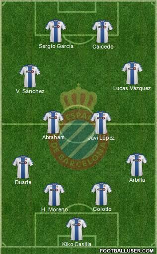 1231296_RCD_Espanyol_de_Barcelona_SAD-1 Posible alineación del Espanyol - Jornada 29 - Comunio-Biwenger
