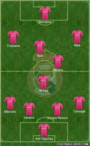 1233917_Real_Madrid_CF Posible alineación del Real Madrid - Jornada 30 - Comunio-Biwenger