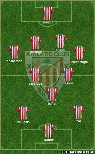 1234149_Athletic_Club Posible alineación del Athletic de Bilbao - Jornada 30 - Comunio-Biwenger