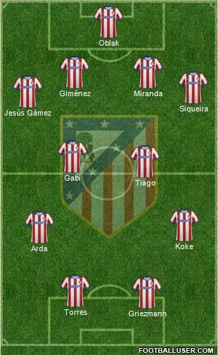 1234152_C_Atletico_Madrid_SAD Posible alineación del Atlético de Madrid - Jornada 30 - Comunio-Biwenger