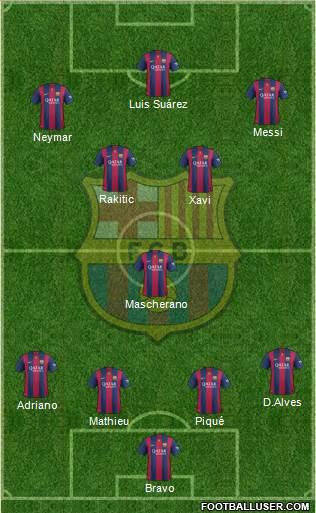 1234202_FC_Barcelona Posible alineación del Barcelona - Jornada 30 - Comunio-Biwenger