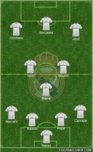 1236624_Real_Madrid_CF Posible alineación del Real Madrid - Jornada 31 - Comunio-Biwenger