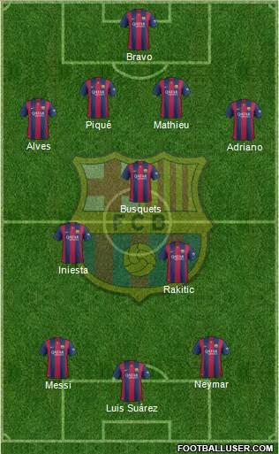 1236763_FC_Barcelona Posible alineación del Barcelona- Jornada 31 - Comunio-Biwenger