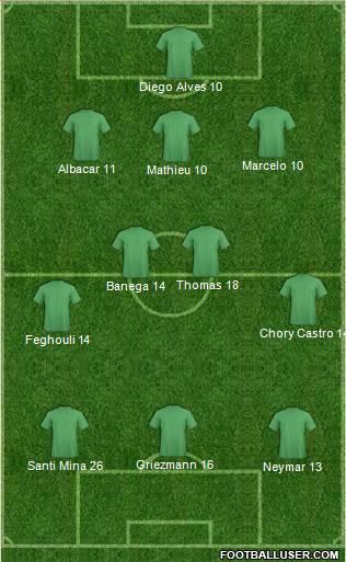 1238534_Championship_Manager_Team Once Ideal - Jornada 31 - Comunio-Biwenger