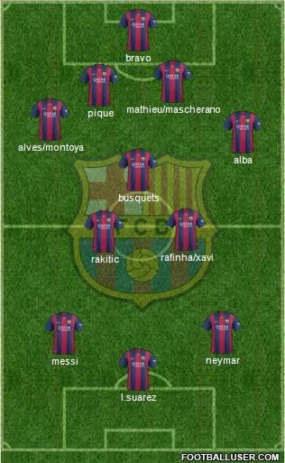 1240077_FC_Barcelona Posible alineación del Barcelona - Jornada 32 - Comunio-Biwenger