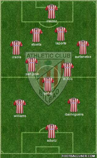 1240081_Athletic_Club Posible alineación del Athletic de Bilbao - Jornada 32 - Comunio-Biwenger