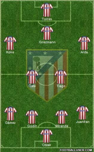 1243908_C_Atletico_Madrid_SAD Posible alineación del Atlético de Madrid - Jornada 33 - Comunio-Biwenger