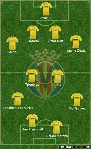 1245455_Villarreal_CF_SAD Posible alineación del Villarreal - Jornada 34 - Comunio-Biwenger