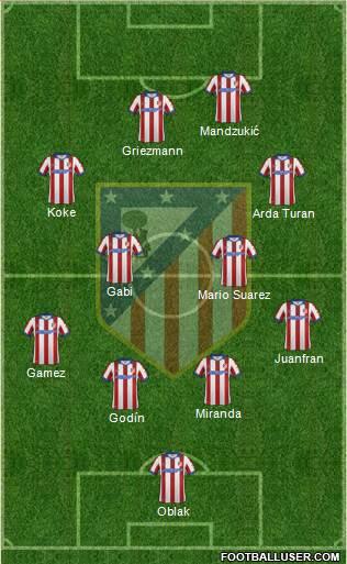 1245832_C_Atletico_Madrid_SAD Posible alineación del Atlético de Madrid - Jornada 34 - Comunio-Biwenger
